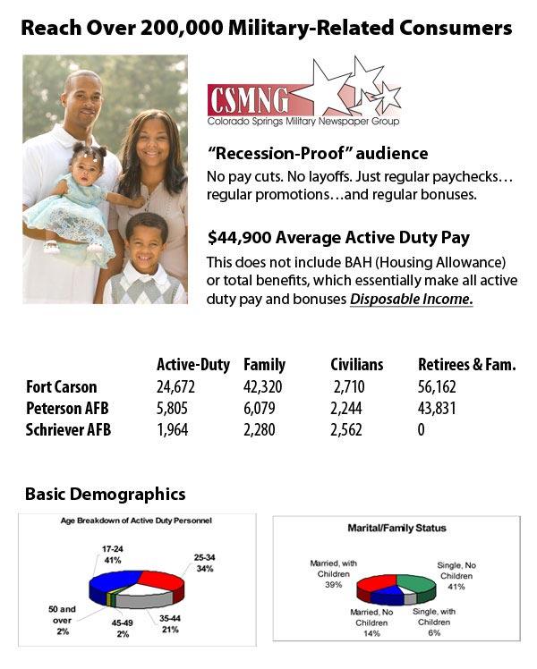 csmng_demographics2