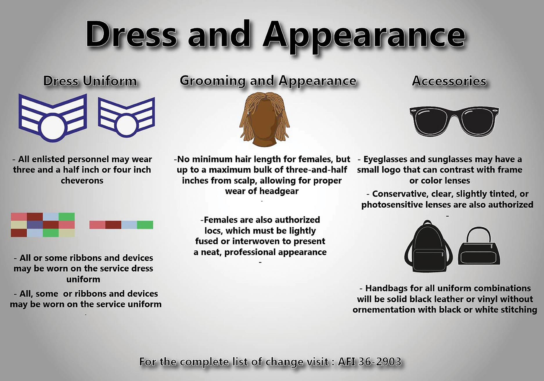 Air Force Updates To AFI 36 2903 Dress And Personal Appearance